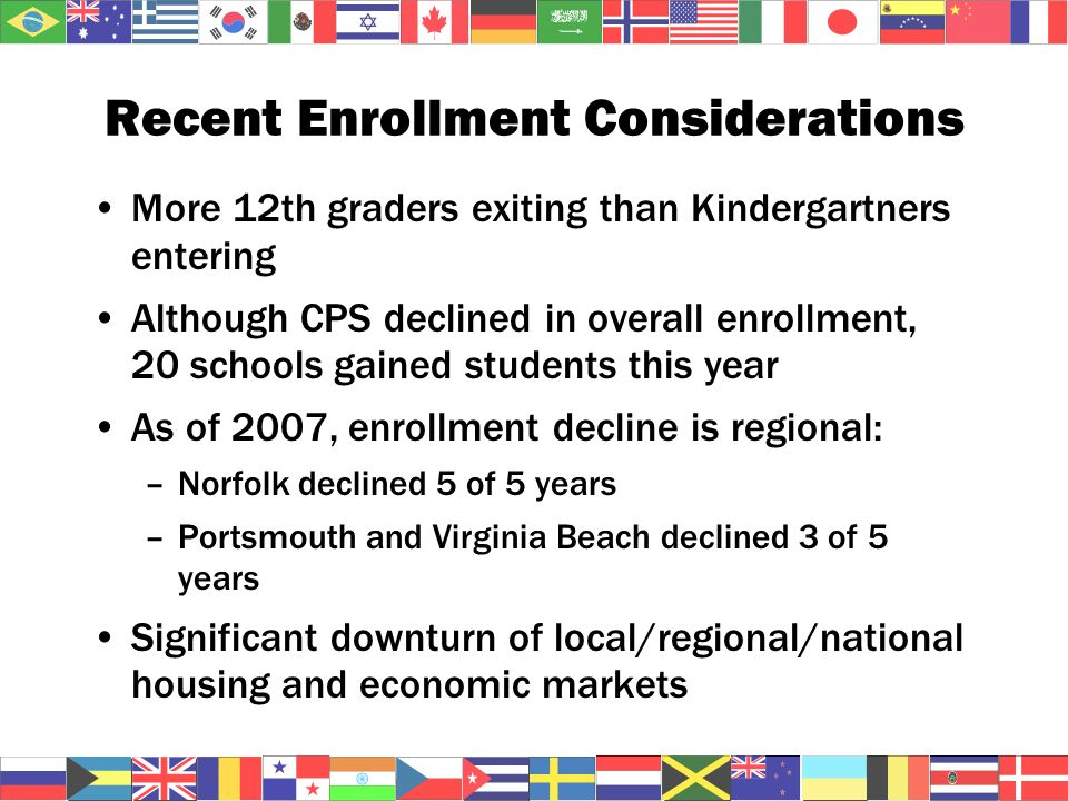 Recent Enrollment Considerations More 12th graders exiting than Kindergartners entering Although CPS declined in overall enrollment, 20 schools gained students this year As of 2007, enrollment decline is regional: –Norfolk declined 5 of 5 years –Portsmouth and Virginia Beach declined 3 of 5 years Significant downturn of local/regional/national housing and economic markets