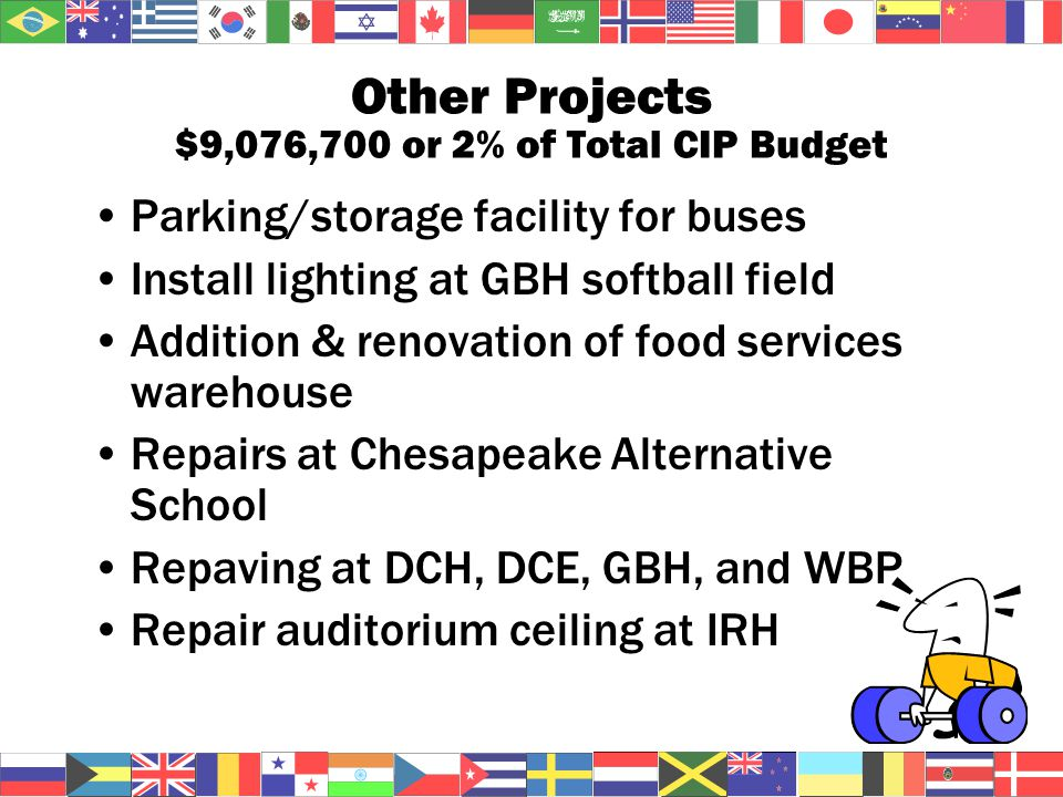 Other Projects $9,076,700 or 2% of Total CIP Budget Parking/storage facility for buses Install lighting at GBH softball field Addition & renovation of food services warehouse Repairs at Chesapeake Alternative School Repaving at DCH, DCE, GBH, and WBP Repair auditorium ceiling at IRH