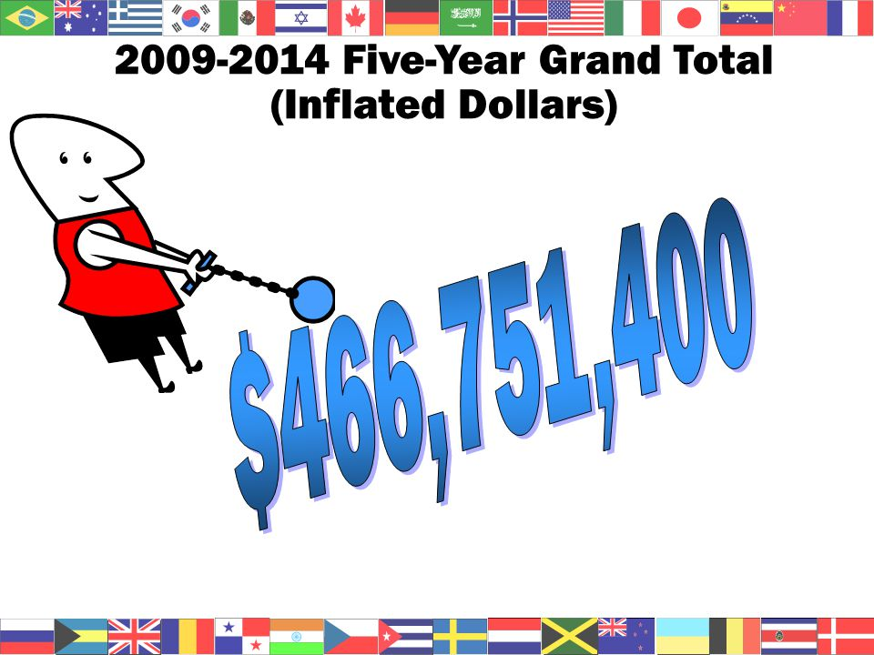 2009-2014 Five-Year Grand Total (Inflated Dollars)