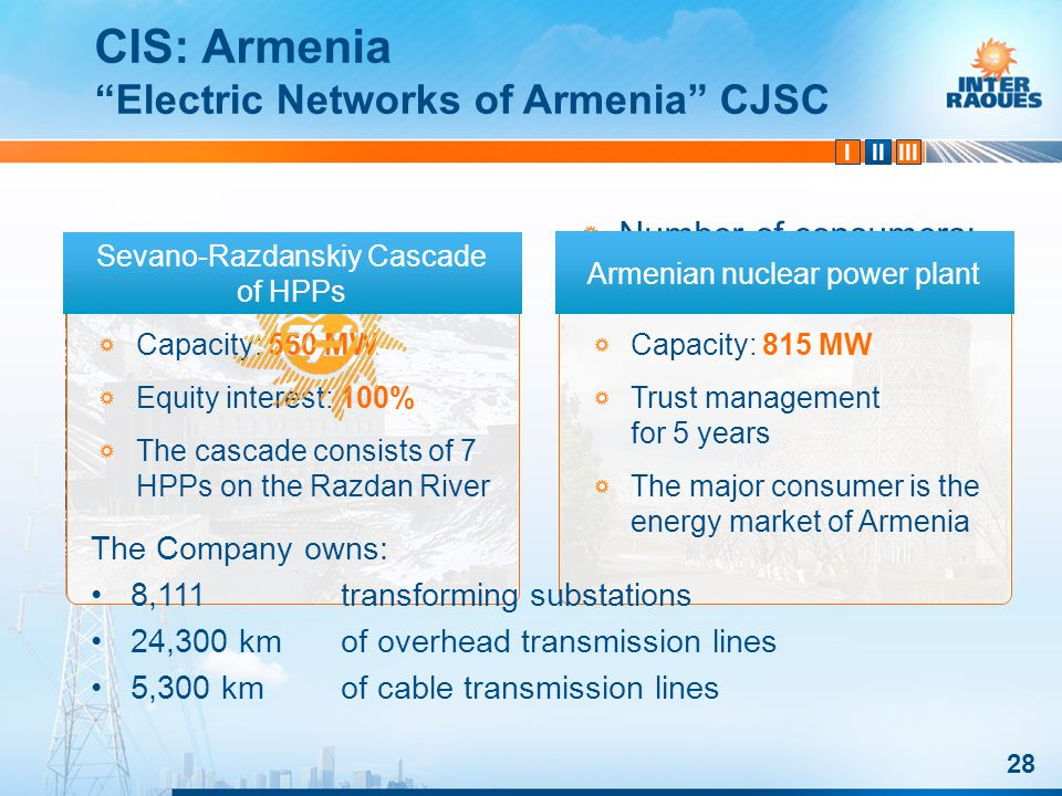 IIIIII Number of consumers: about 950,000 Among the largest enterprises of Armenia 28 Capacity: 815 MW Trust management for 5 years The major consumer is the energy market of Armenia Capacity: 560 MW Equity interest: 100% The cascade consists of 7 HPPs on the Razdan River Sevano-Razdanskiy Cascade of HPPs Armenian nuclear power plant The Company owns: 8,111 transforming substations 24,300 km of overhead transmission lines 5,300 km of cable transmission lines CIS: Armenia Electric Networks of Armenia CJSC