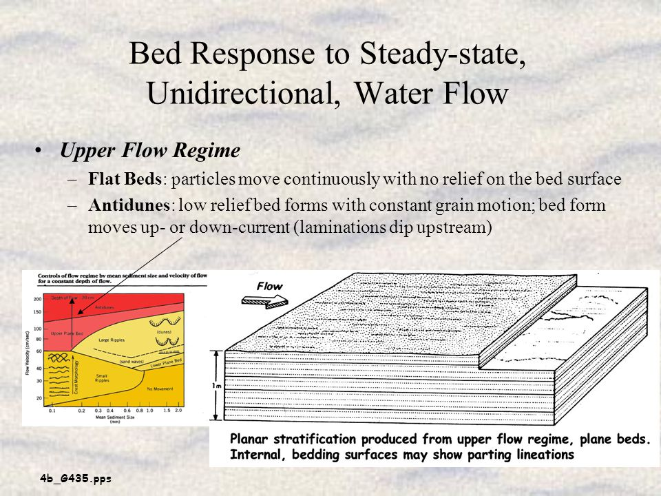4b_G435.pps 12 Bed Response to Steady-state, Unidirectional, Water Flow Upper Flow Regime –Flat Beds: particles move continuously with no relief on the bed surface –Antidunes: low relief bed forms with constant grain motion; bed form moves up- or down-current (laminations dip upstream)