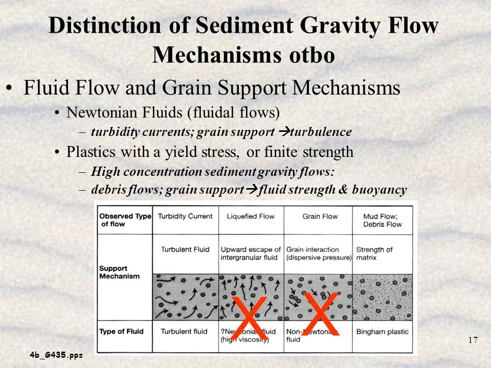 4b_G435.pps 17 Distinction of Sediment Gravity Flow Mechanisms otbo Fluid Flow and Grain Support Mechanisms Newtonian Fluids (fluidal flows) –turbidity currents; grain support turbulence Plastics with a yield stress, or finite strength –High concentration sediment gravity flows: –debris flows; grain support fluid strength & buoyancy X X