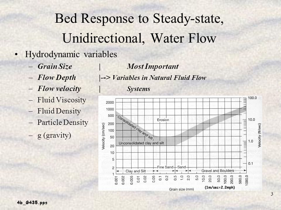4b_G435.pps 3 Bed Response to Steady-state, Unidirectional, Water Flow Hydrodynamic variables –Grain Size| Most Important –Flow Depth |--> Variables in Natural Fluid Flow –Flow velocity | Systems –Fluid Viscosity –Fluid Density –Particle Density –g (gravity)