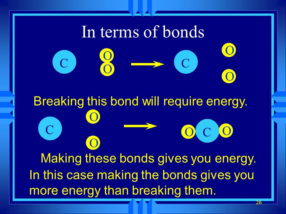 26 In terms of bonds C O O C O O Breaking this bond will require energy. C O O O O C Making these bonds gives you energy. In this case making the bond