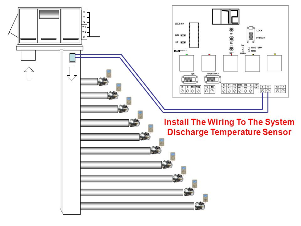 R Y1 Y2 W1 W2 G Install The Wiring To The System Discharge Temperature Sensor PRIORITY