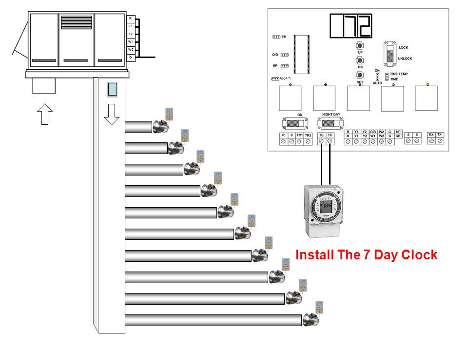 R Y1 Y2 W1 W2 G Install The 7 Day Clock PRIORITY