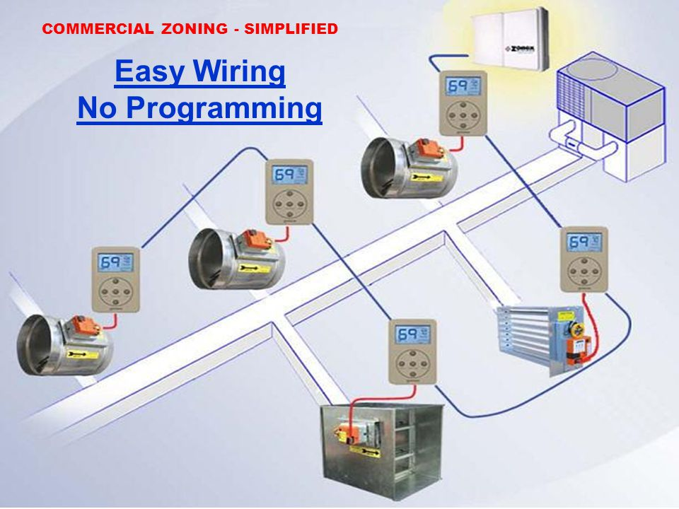 COMMERCIAL ZONING - SIMPLIFIED Easy Wiring No Programming