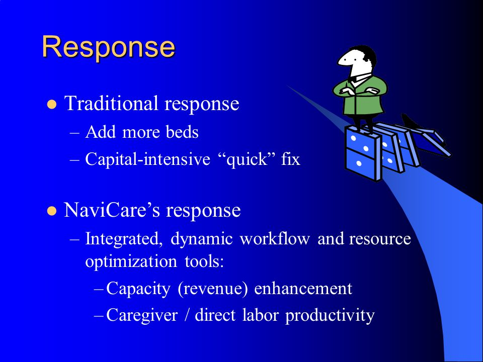 Response Traditional response –Add more beds –Capital-intensive quick fix NaviCares response –Integrated, dynamic workflow and resource optimization tools: –Capacity (revenue) enhancement –Caregiver / direct labor productivity