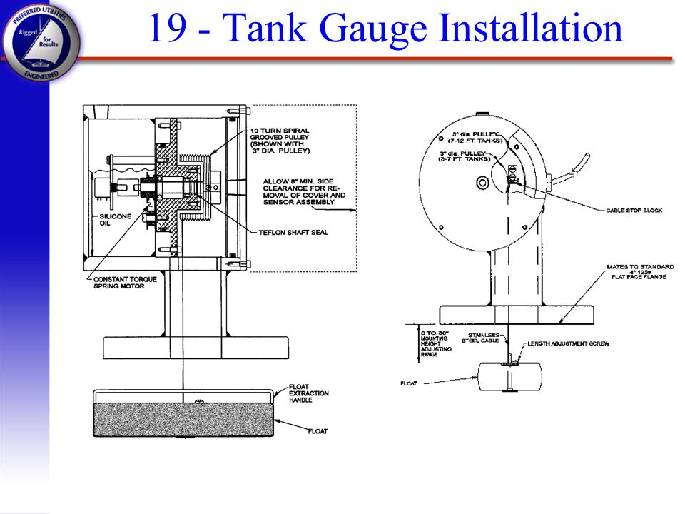 19 - Tank Gauge Installation