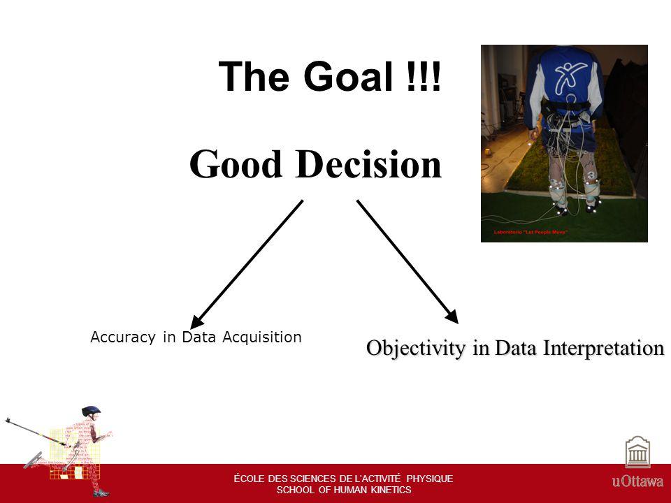ÉCOLE DES SCIENCES DE LACTIVITÉ PHYSIQUE SCHOOL OF HUMAN KINETICS How do we Record the Data?.