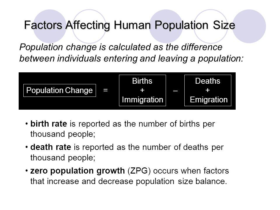 Factors Affecting Human Population Size © Brooks/Cole Publishing Company / ITP Population Change Births + Immigration Deaths + Emigration –= Populatio