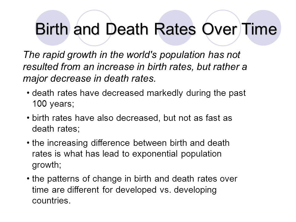 Birth and Death Rates Over Time © Brooks/Cole Publishing Company / ITP The rapid growth in the world's population has not resulted from an increase in