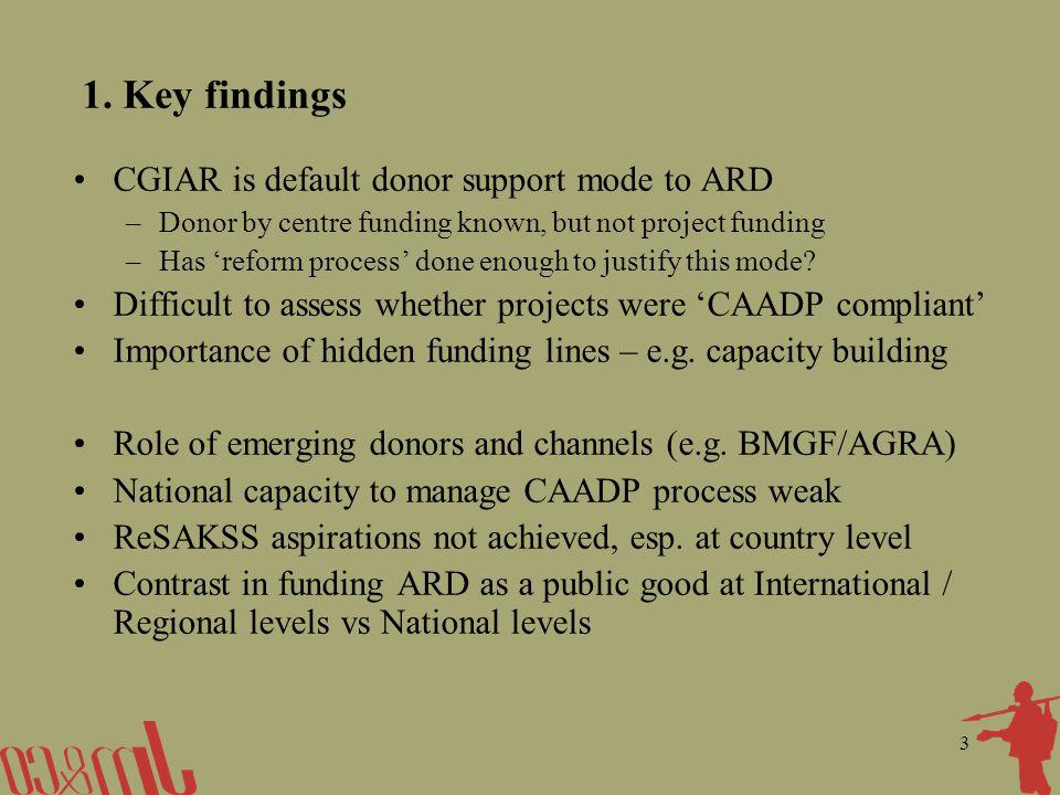 4 Donor support to SSA ARD (of 470) US$ Million per annum – 2009 CAADP P4 FARA+SROs $ 46 M CAADP P1-3 $ 19 M CAADP P4 aligned $ 46 M CAADP P4 alignable $37 M Other: IARCS, CB/PPs $ 16 M CGIAR $304 M