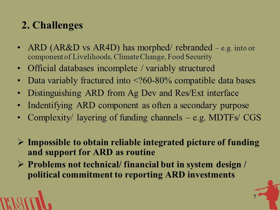 5 2. Challenges ARD (AR&D vs AR4D) has morphed/ rebranded – e.g.