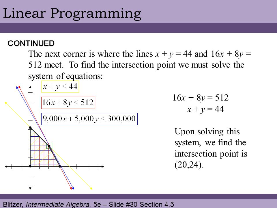 Blitzer, Intermediate Algebra, 5e – Slide #30 Section 4.5 Linear ProgrammingCONTINUED The next corner is where the lines x + y = 44 and 16x + 8y = 512 meet.