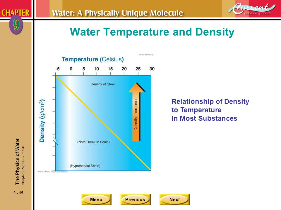 MenuPreviousNext 9 - 16 Latent Heat of Vaporization nLatent heat of vaporization is the heat required to vaporize a substance.