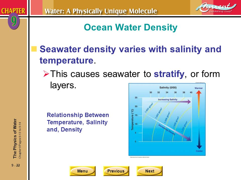 MenuPreviousNext 9 - 22 Ocean Water Density nSeawater density varies with salinity and temperature. This causes seawater to stratify, or form layers.
