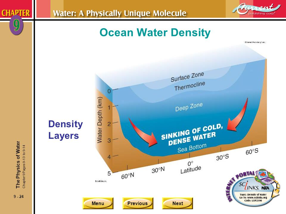 MenuPreviousNext 9 - 25 Ocean Water Density nThe relatively warm, low-density surface waters are separated from cool, high-density deep waters by the thermocline, the zone in which temperature changes rapidly with depth.