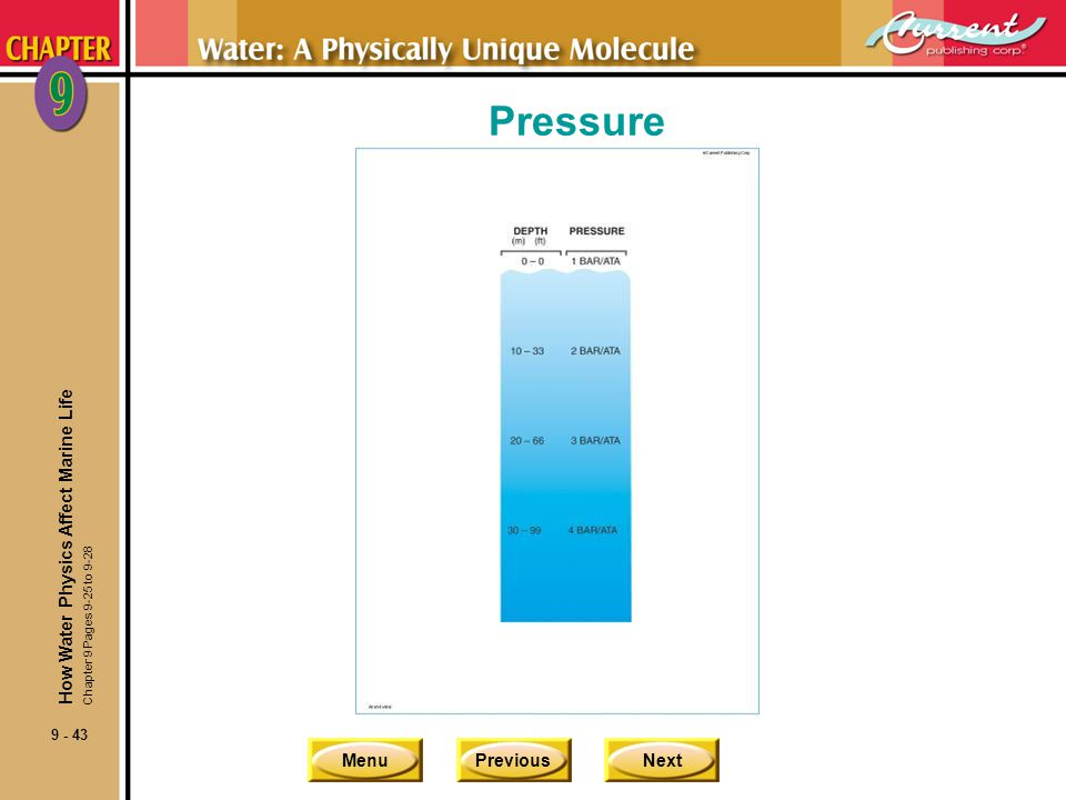 MenuPreviousNext 9 - 43 Pressure How Water Physics Affect Marine Life Chapter 9 Pages 9-25 to 9-28