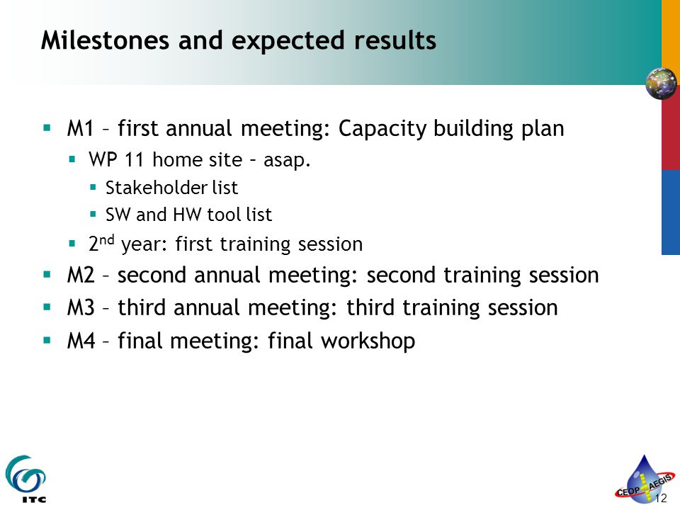 12 Milestones and expected results M1 – first annual meeting: Capacity building plan WP 11 home site – asap.