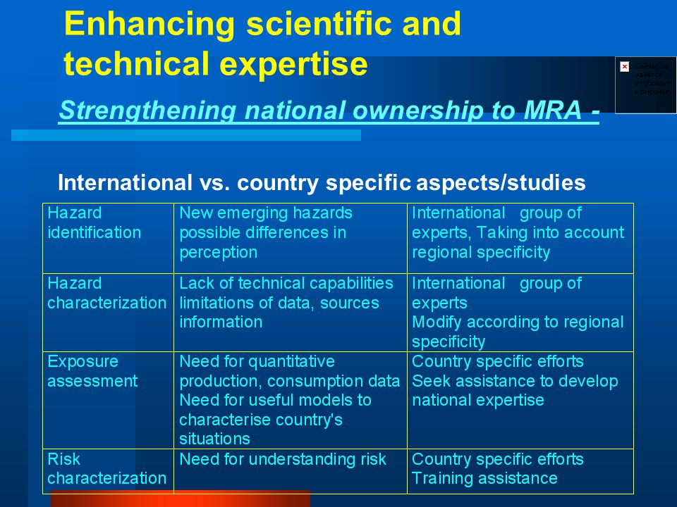 Enhancing scientific and technical expertise Strengthening national ownership to MRA - International vs. country specific aspects/studies