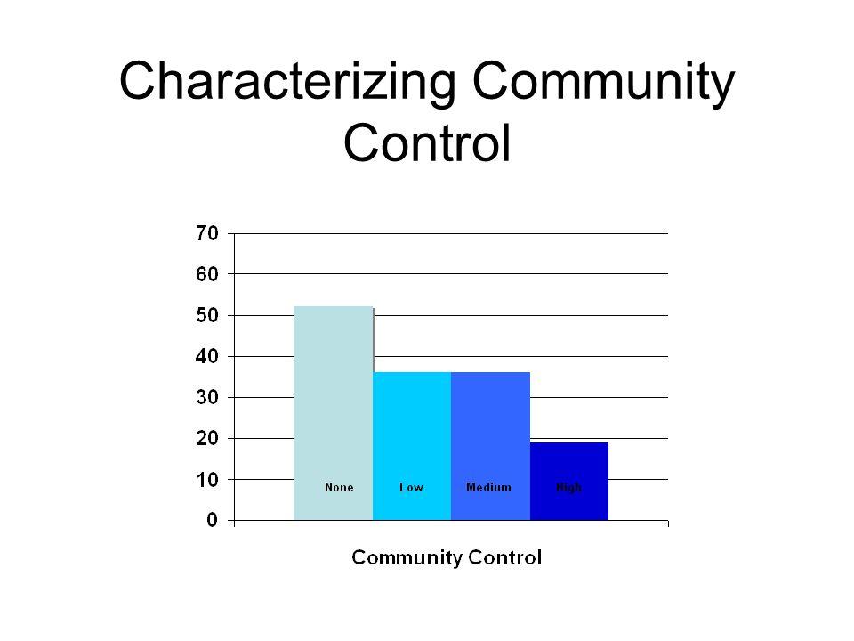 Characterizing Community Control