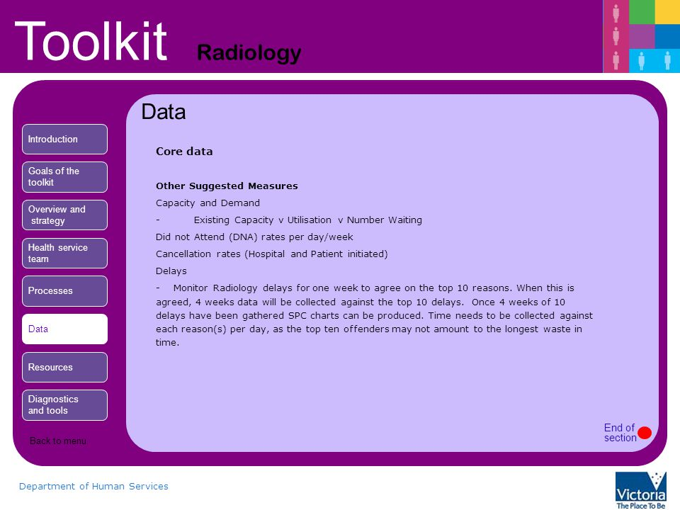 Toolkit Radiology Department of Human Services Data Core data Other Suggested Measures Capacity and Demand - Existing Capacity v Utilisation v Number Waiting Did not Attend (DNA) rates per day/week Cancellation rates (Hospital and Patient initiated) Delays - Monitor Radiology delays for one week to agree on the top 10 reasons.