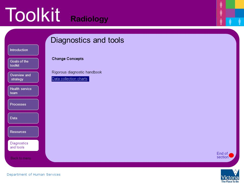 Toolkit Radiology Department of Human Services Diagnostics and tools End of section Introduction Goals of the toolkit Overview and strategy Health service team Processes Data Resources Diagnostics and tools Change Concepts Rigorous diagnostic handbook Data collection charts Back to menu