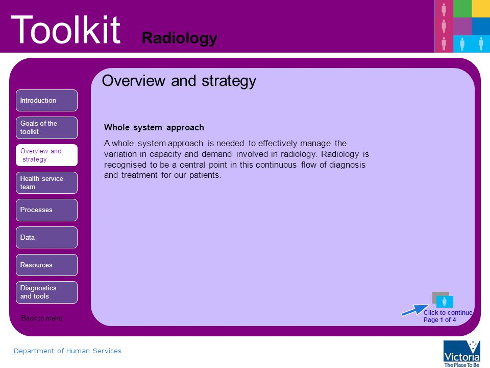 Toolkit Radiology Department of Human Services Whole system approach A whole system approach is needed to effectively manage the variation in capacity and demand involved in radiology.