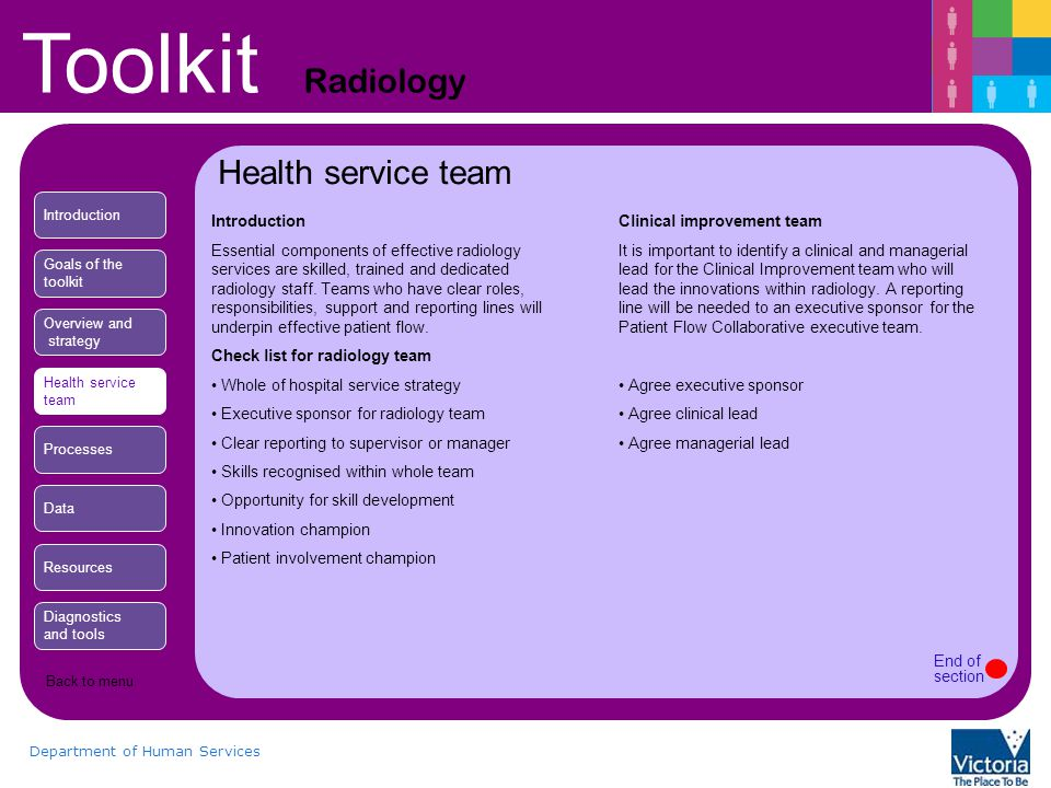 Toolkit Radiology Department of Human Services Health service team Introduction Essential components of effective radiology services are skilled, trained and dedicated radiology staff.