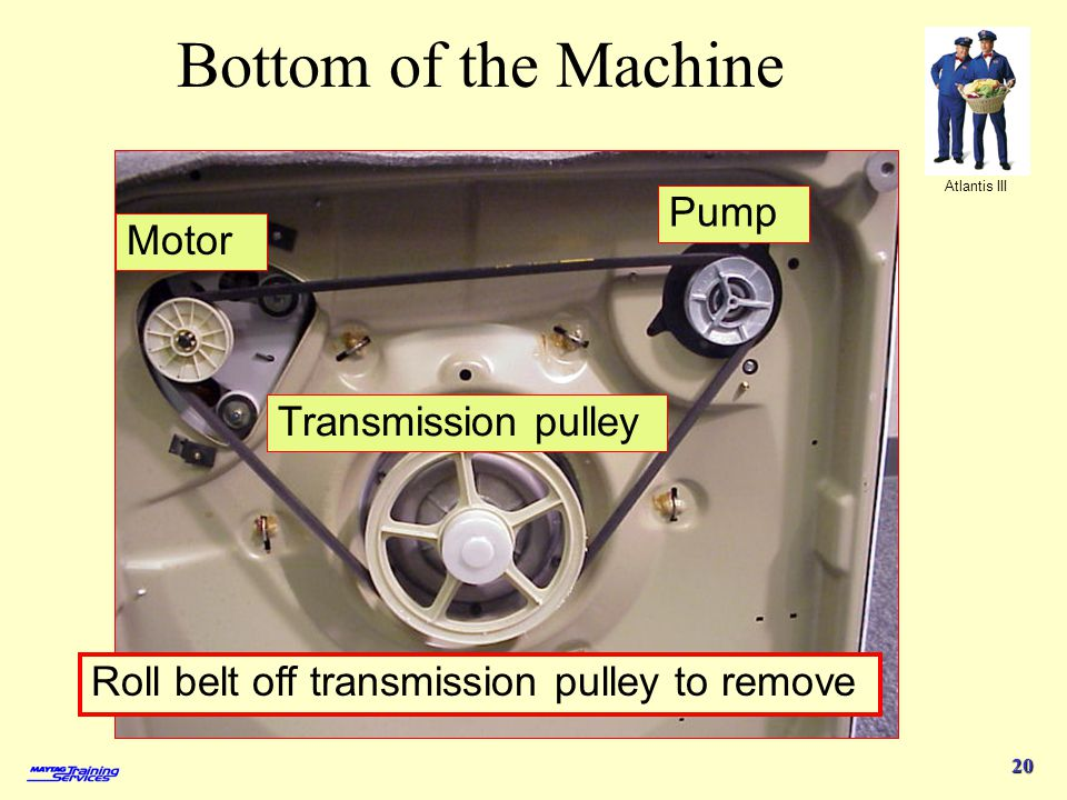 Atlantis III 20 Bottom of the Machine Motor Transmission pulley Pump Roll belt off transmission pulley to remove