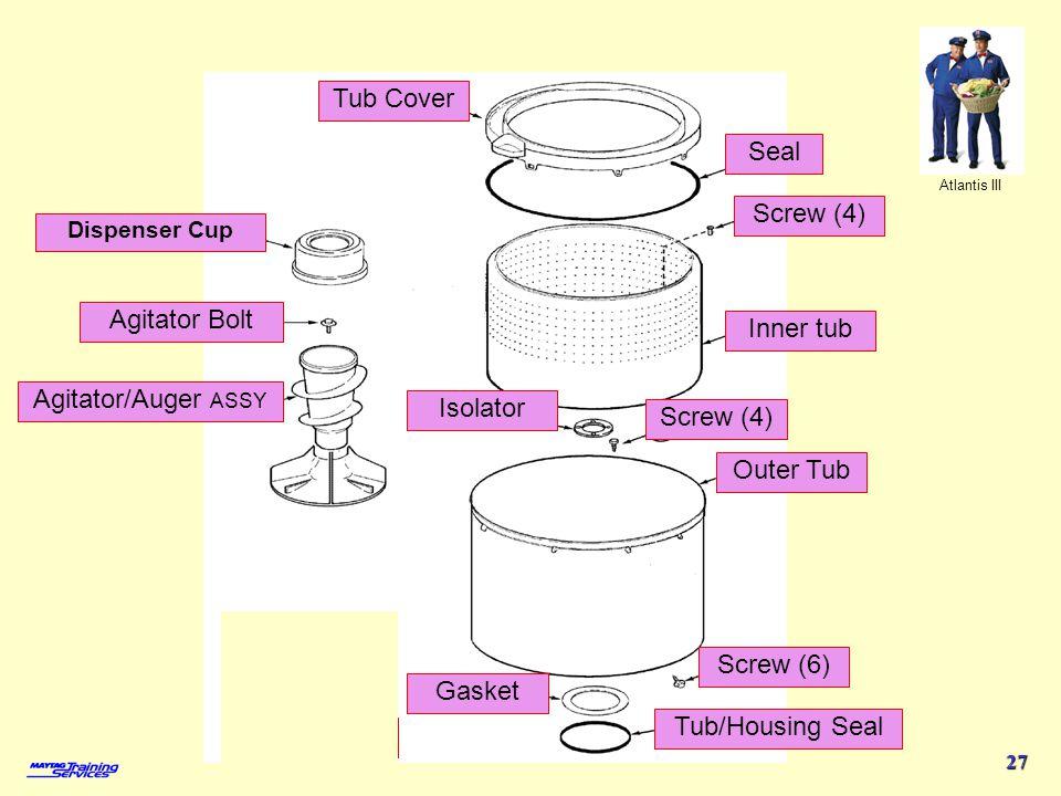 Atlantis III 27 Parts breakdown Agitator/Auger ASSY Tub Cover Dispenser Cup Agitator Bolt Tub/Housing Seal Screw (6) Outer Tub Screw (4) Inner tub Screw (4) Seal Isolator Gasket Tub Cover