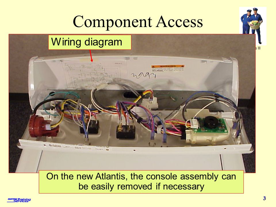 Atlantis III 3 Component Access On the new Atlantis, the console assembly can be easily removed if necessary Wiring diagram