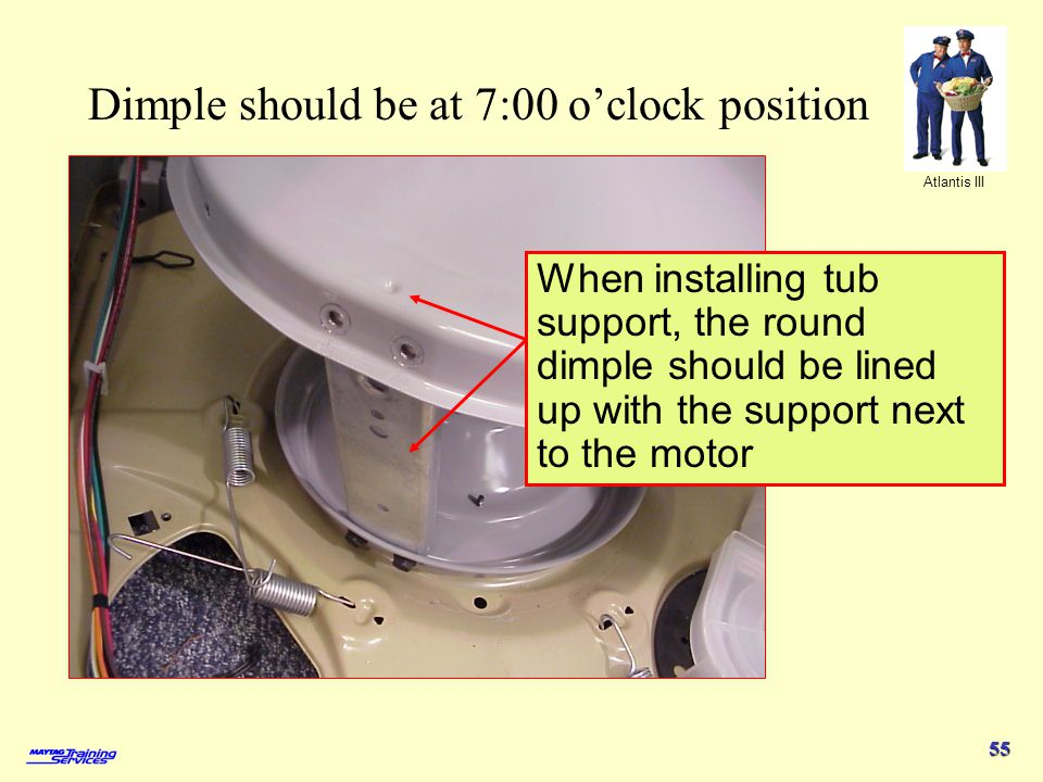 Atlantis III 55 Dimple should be at 7:00 oclock position When installing tub support, the round dimple should be lined up with the support next to the motor