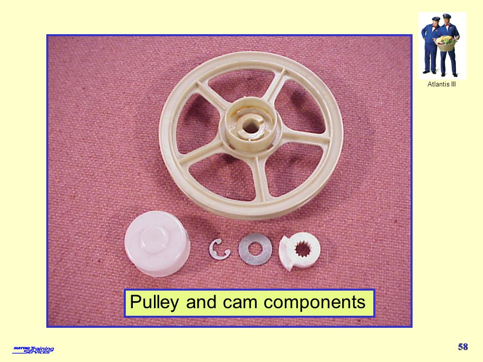 Atlantis III 58 Pulley and cam components