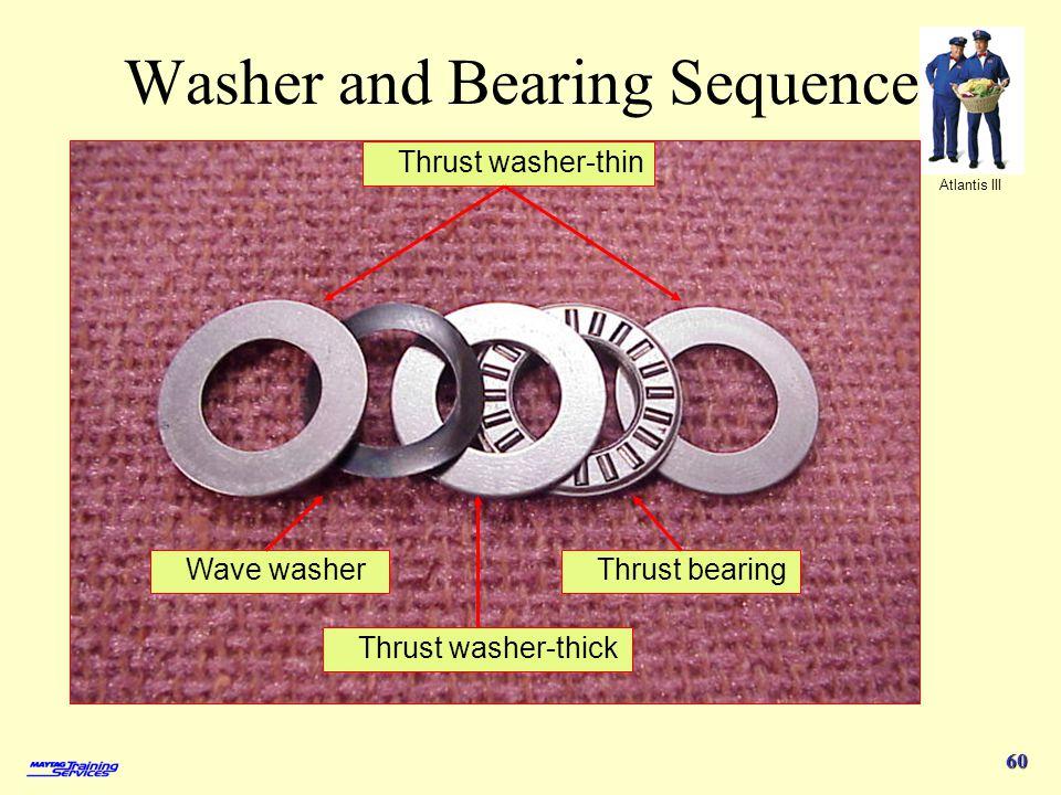 Atlantis III 60 Wave washer Thrust bearing Thrust washer-thick Thrust washer-thin Washer and Bearing Sequence