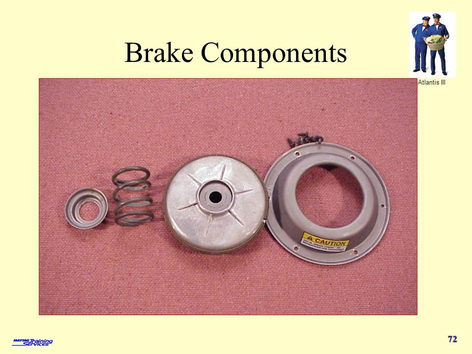 Atlantis III 72 Brake Components