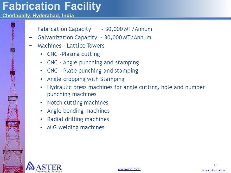 Fabrication Capacity – 30,000 MT/Annum Galvanization Capacity – 30,000 MT/Annum Machines - Lattice Towers CNC –Plasma cutting CNC – Angle punching and