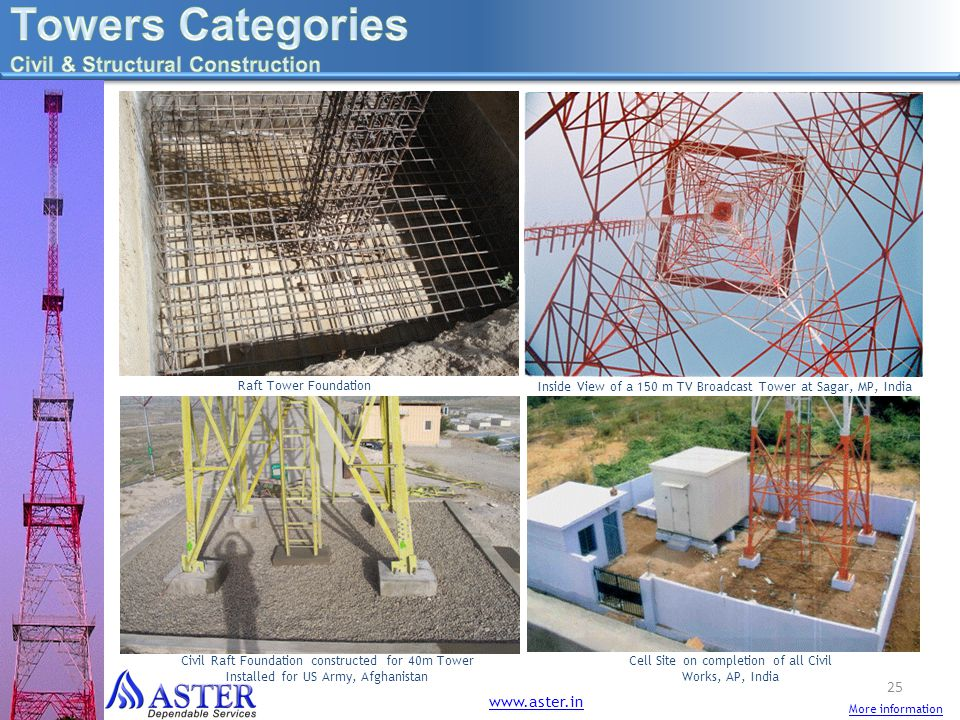 More information Raft Tower Foundation Inside View of a 150 m TV Broadcast Tower at Sagar, MP, India Cell Site on completion of all Civil Works, AP, I