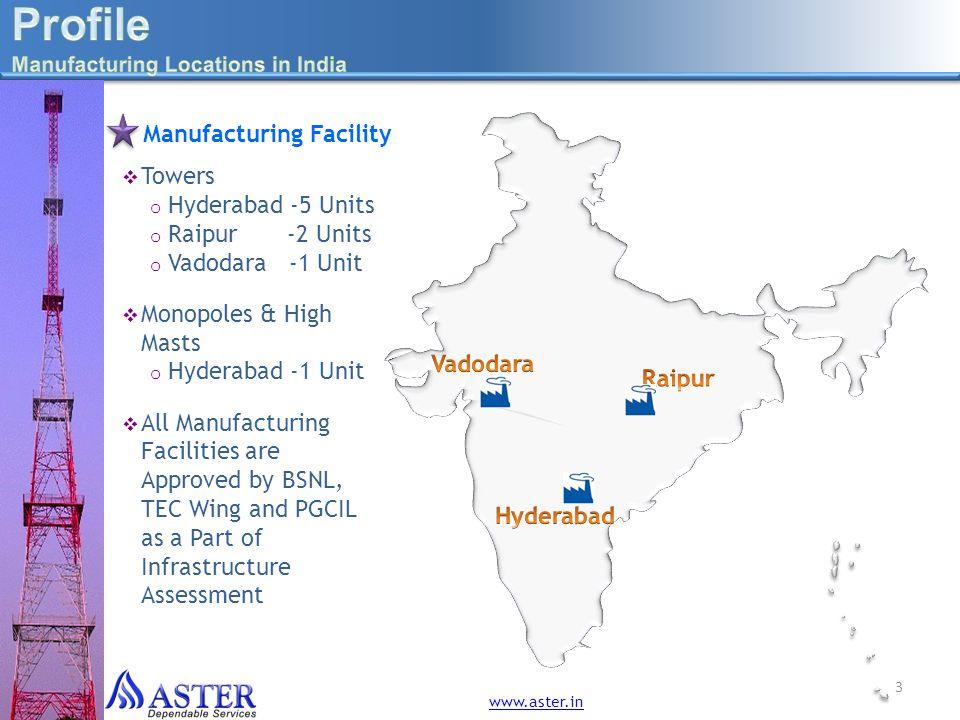 Manufacturing Facility Towers o Hyderabad -5 Units o Raipur -2 Units o Vadodara -1 Unit Monopoles & High Masts o Hyderabad -1 Unit All Manufacturing F