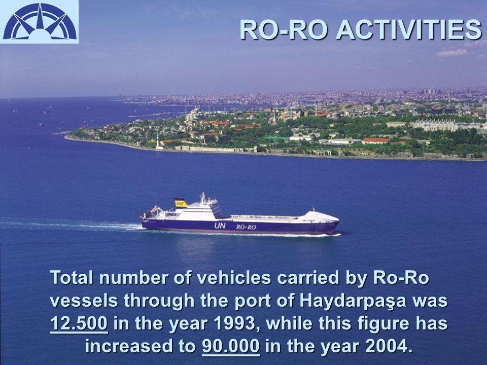 RO-RO ACTIVITIES DEVELOPMENT OF TURKEY-ITALY RO-RO LINES