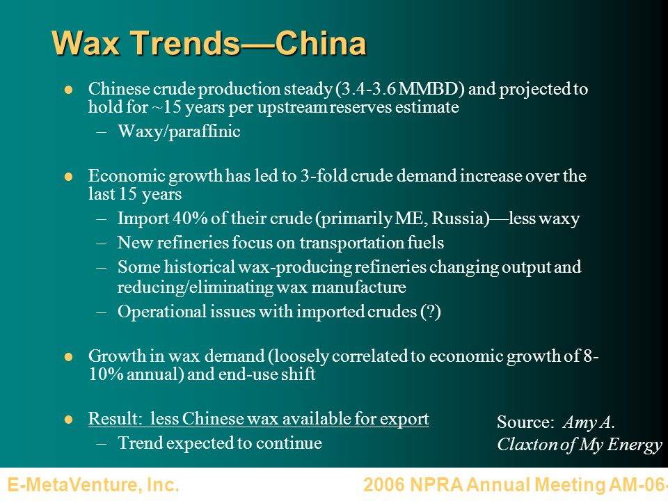 2006 NPRA Annual Meeting AM-06-36E-MetaVenture, Inc. Wax TrendsChina Chinese crude production steady (3.4-3.6 MMBD) and projected to hold for ~15 year