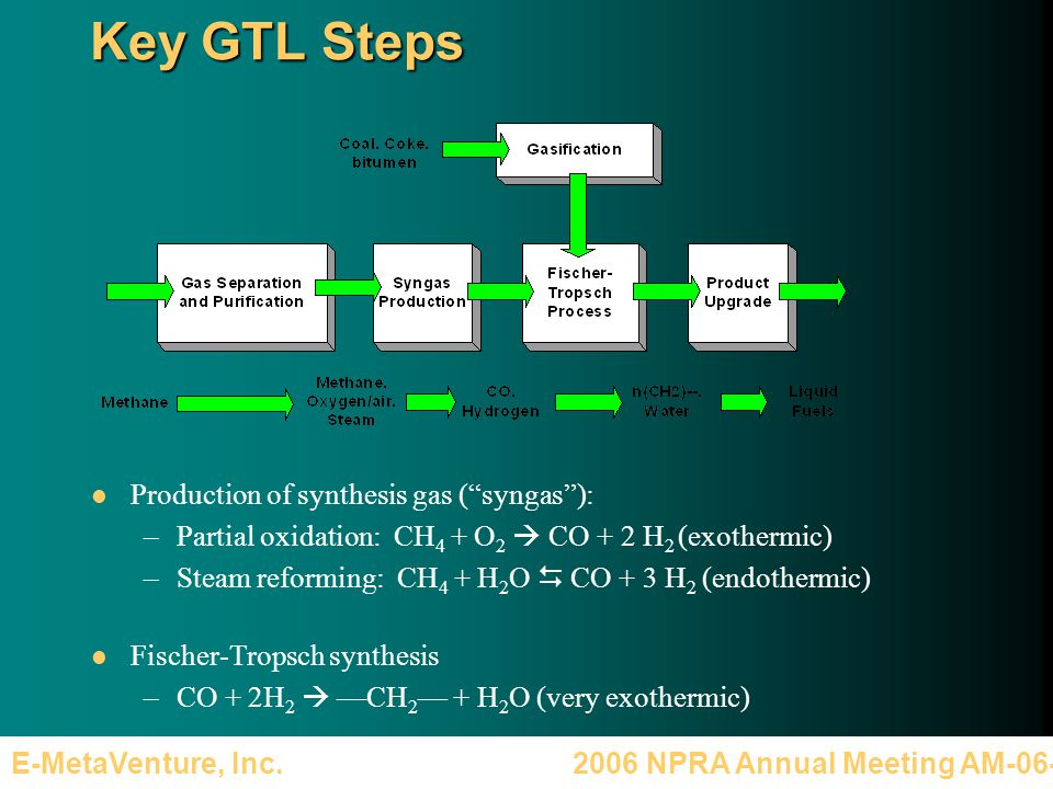 2006 NPRA Annual Meeting AM-06-36E-MetaVenture, Inc. Key GTL Steps Production of synthesis gas (syngas): –Partial oxidation: CH 4 + O 2 CO + 2 H 2 (ex