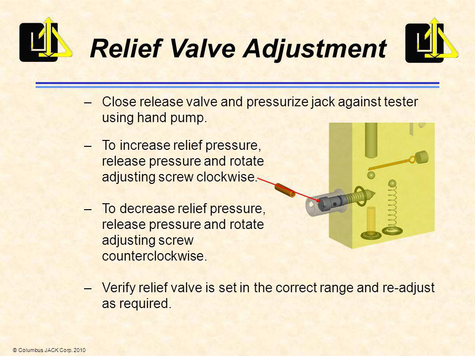 © Columbus JACK Corp. 2010 Relief Valve Adjustment –Close release valve and pressurize jack against tester using hand pump. –To increase relief pressu