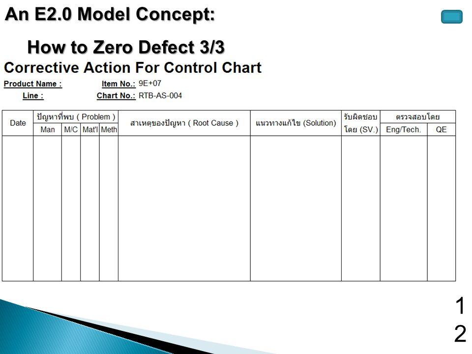 12 How to Zero Defect 3/3 An E2.0 Model Concept: