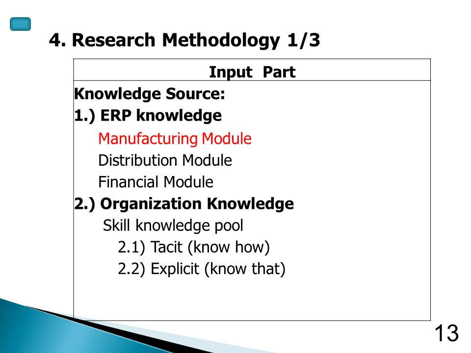 Input Part Knowledge Source: 1.) ERP knowledge Manufacturing Module Distribution Module Financial Module 2.) Organization Knowledge Skill knowledge po