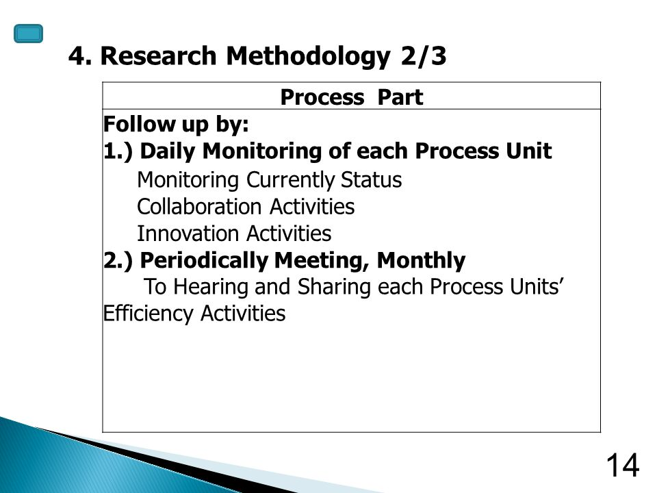 Process Part Follow up by: 1.) Daily Monitoring of each Process Unit Monitoring Currently Status Collaboration Activities Innovation Activities 2.) Pe