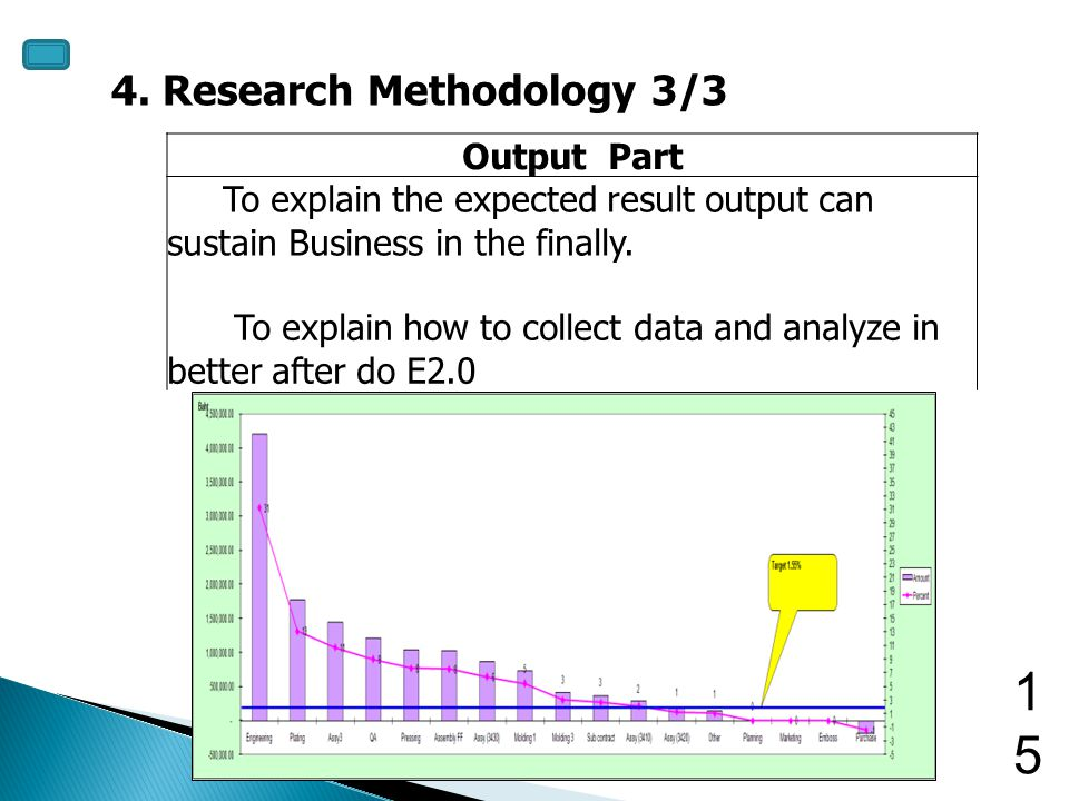 Output Part To explain the expected result output can sustain Business in the finally. To explain how to collect data and analyze in better after do E