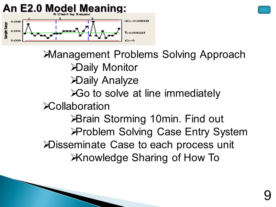9 An E2.0 Model Meaning: Management Problems Solving Approach Daily Monitor Daily Analyze Go to solve at line immediately Collaboration Brain Storming
