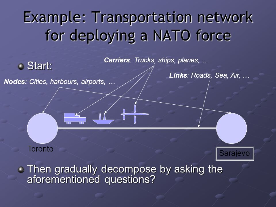 Example: Transportation network for deploying a NATO force Start: Then gradually decompose by asking the aforementioned questions.
